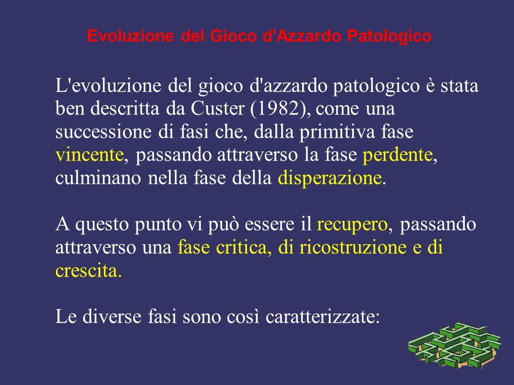 Evoluzione del Gioco d'Azzardo Patologico L'evoluzione del gioco d'azzardo patologico è stata ben descritta da Custer (1982), come una successione di