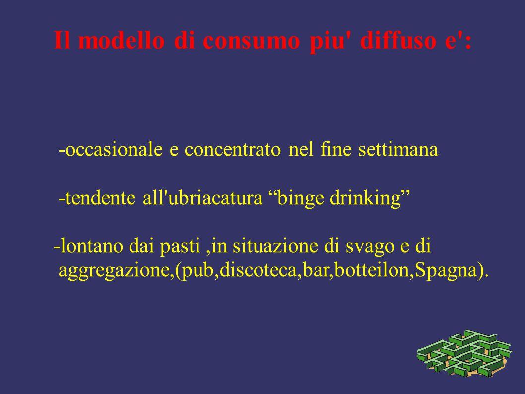 """Il modello di consumo piu' diffuso e': -occasionale e concentrato nel fine settimana -tendente all'ubriacatura """"binge drinking"""" -lontano dai pasti,in"""