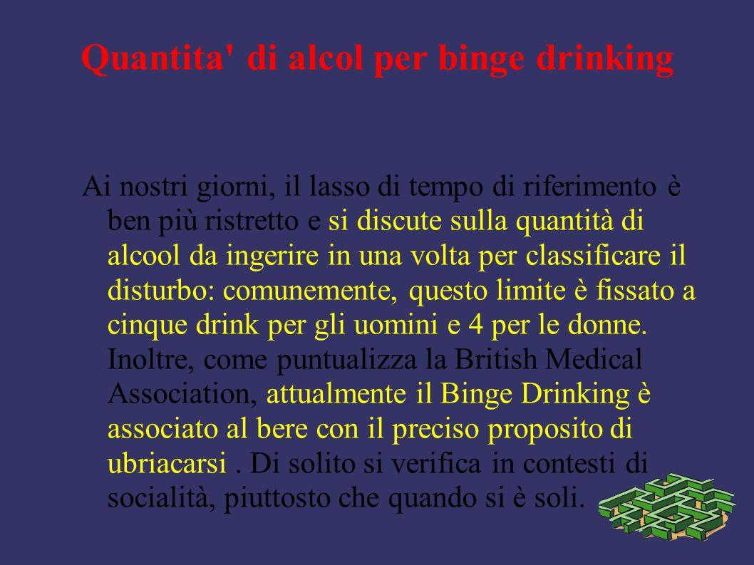 Quantita' di alcol per binge drinking Ai nostri giorni, il lasso di tempo di riferimento è ben più ristretto e si discute sulla quantità di alcool da