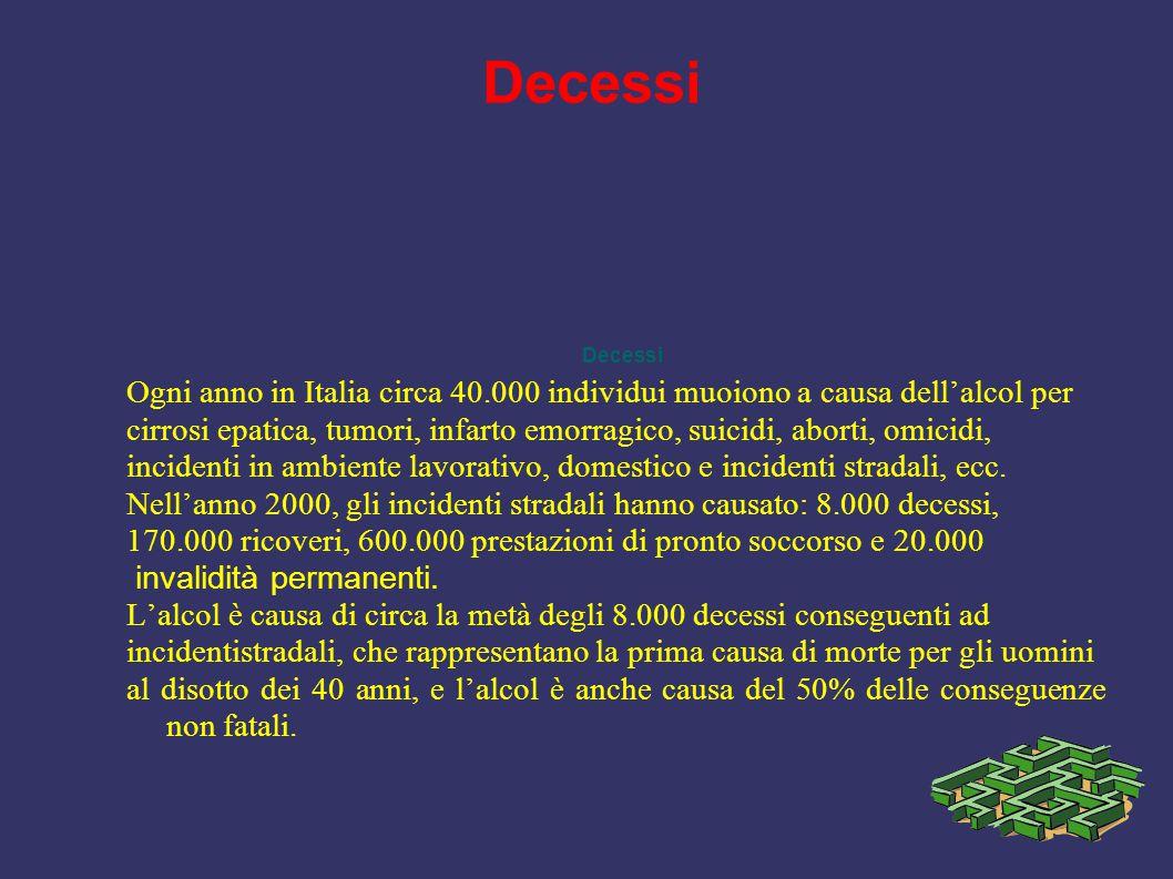 Decessi Ogni anno in Italia circa 40.000 individui muoiono a causa dell'alcol per cirrosi epatica, tumori, infarto emorragico, suicidi, aborti, omicid