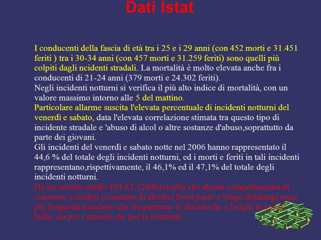 Dati Istat I conducenti della fascia di età tra i 25 e i 29 anni (con 452 morti e 31.451 feriti ) tra i 30-34 anni (con 457 morti e 31.259 feriti) son