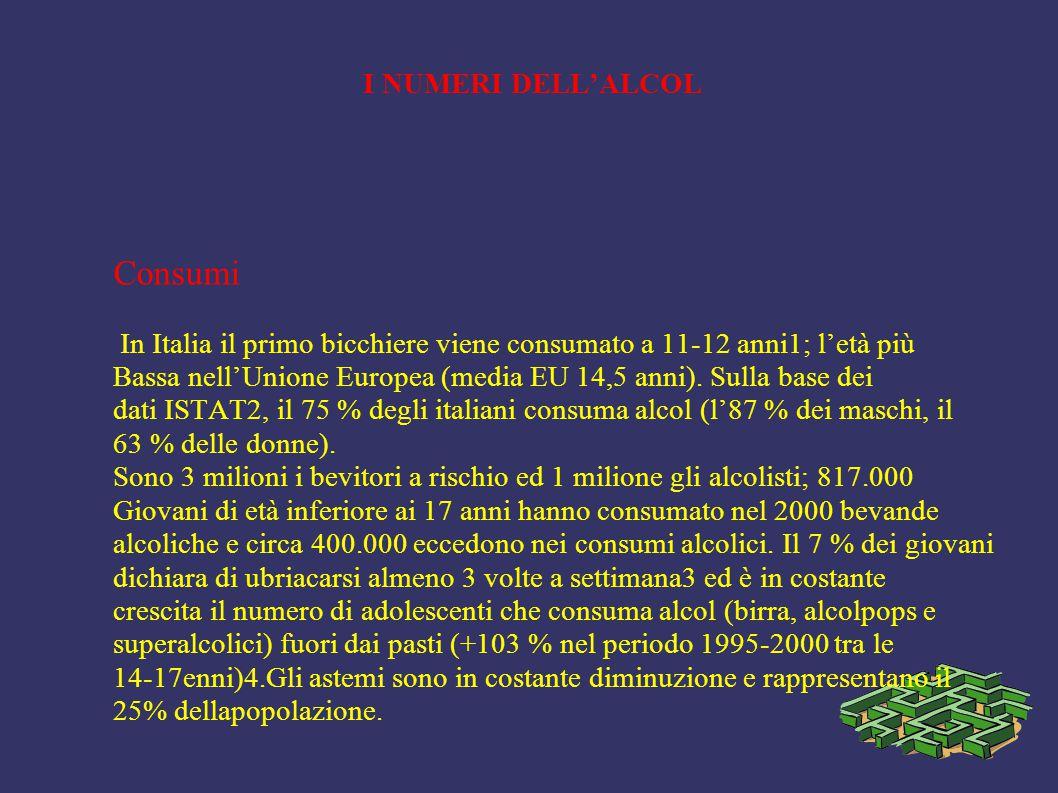 I NUMERI DELL'ALCOL Consumi In Italia il primo bicchiere viene consumato a 11-12 anni1; l'età più Bassa nell'Unione Europea (media EU 14,5 anni). Sull
