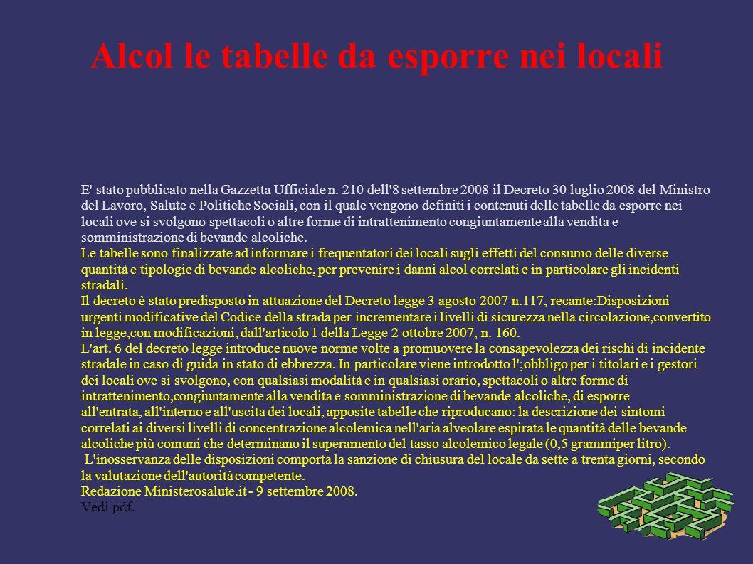 Alcol le tabelle da esporre nei locali E' stato pubblicato nella Gazzetta Ufficiale n. 210 dell'8 settembre 2008 il Decreto 30 luglio 2008 del Ministr