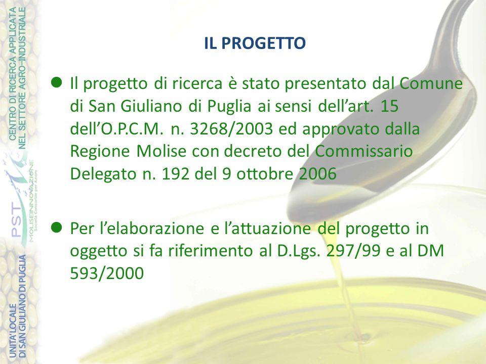 IL PROGETTO Il progetto di ricerca è stato presentato dal Comune di San Giuliano di Puglia ai sensi dell'art. 15 dell'O.P.C.M. n. 3268/2003 ed approva