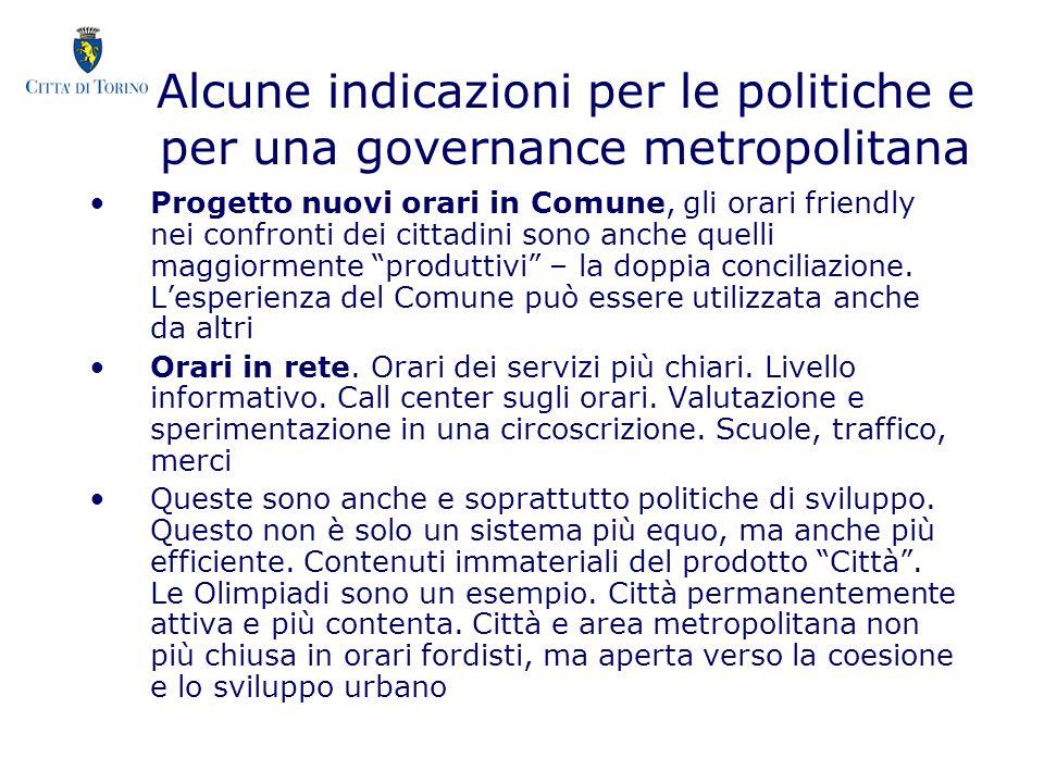 Alcune indicazioni per le politiche e per una governance metropolitana Progetto nuovi orari in Comune, gli orari friendly nei confronti dei cittadini sono anche quelli maggiormente produttivi – la doppia conciliazione.