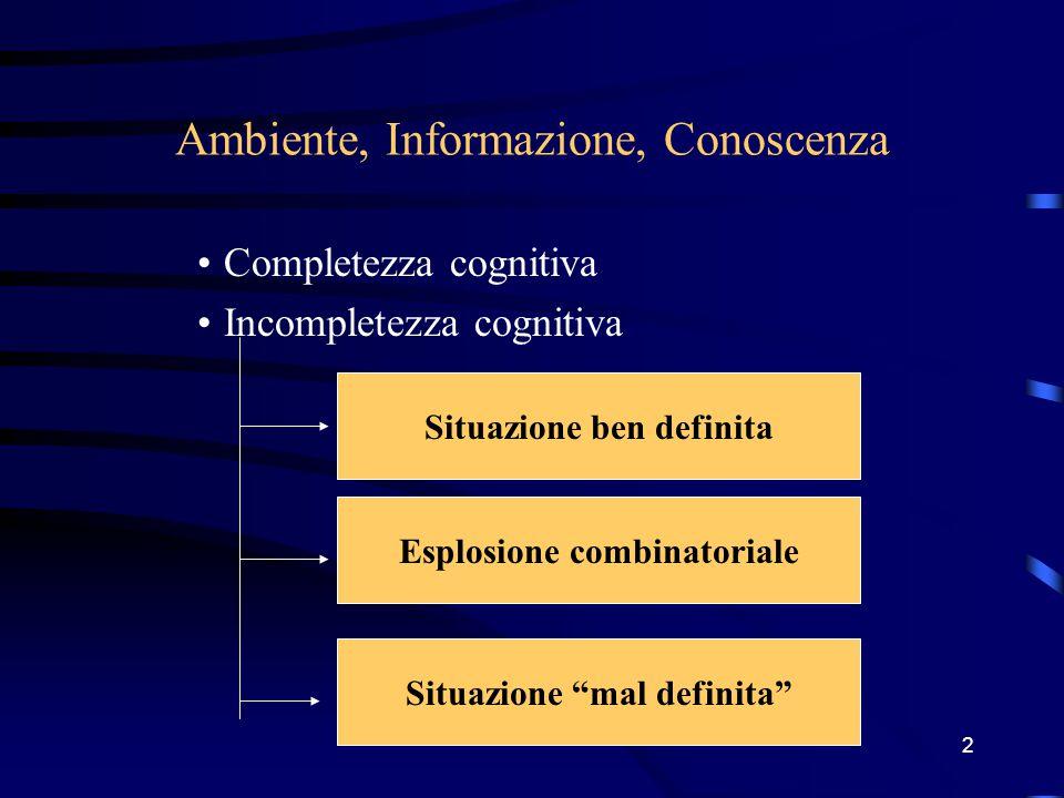 1 Master Universitario Ingegneria della conoscenza Knowledge Management Parte II Mauro Lombardi Dipartimento di Scienze Economiche Giugno 2002