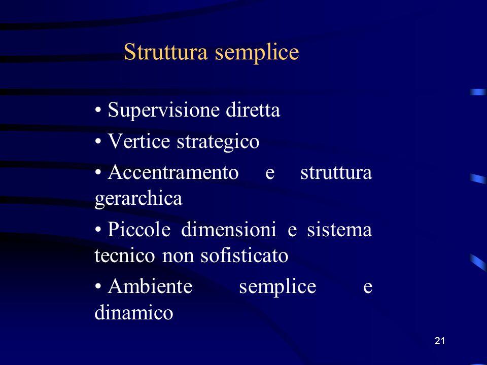 20 Configurazioni: raggruppamenti mutevoli di meccanismi di coordinamento, componenti, parametri di progettazione organizzativa, fattori situazionali