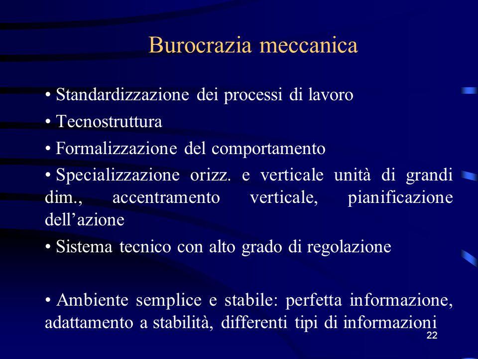 21 Struttura semplice Supervisione diretta Vertice strategico Accentramento e struttura gerarchica Piccole dimensioni e sistema tecnico non sofisticat