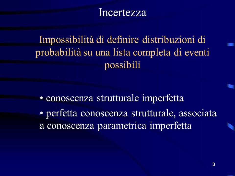 3 Incertezza Impossibilità di definire distribuzioni di probabilità su una lista completa di eventi possibili conoscenza strutturale imperfetta perfetta conoscenza strutturale, associata a conoscenza parametrica imperfetta