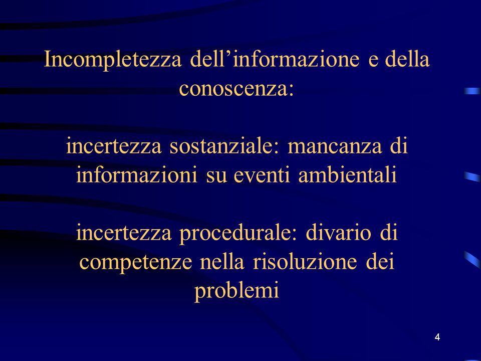 3 Incertezza Impossibilità di definire distribuzioni di probabilità su una lista completa di eventi possibili conoscenza strutturale imperfetta perfet