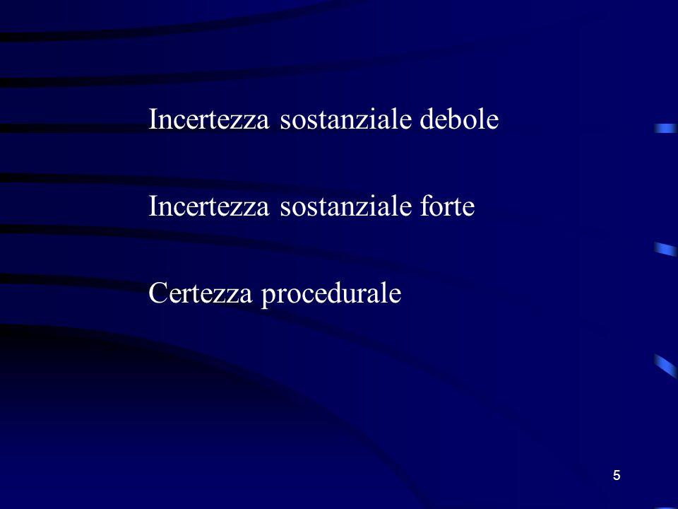 5 Incertezza sostanziale debole Incertezza sostanziale forte Certezza procedurale