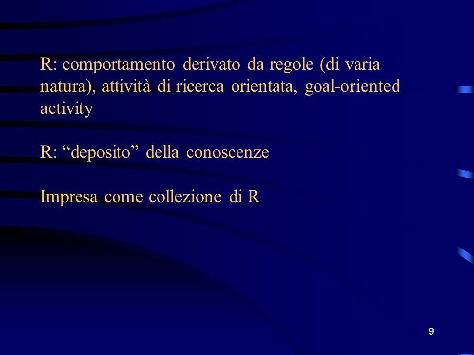 9 R: comportamento derivato da regole (di varia natura), attività di ricerca orientata, goal-oriented activity R: deposito della conoscenze Impresa come collezione di R