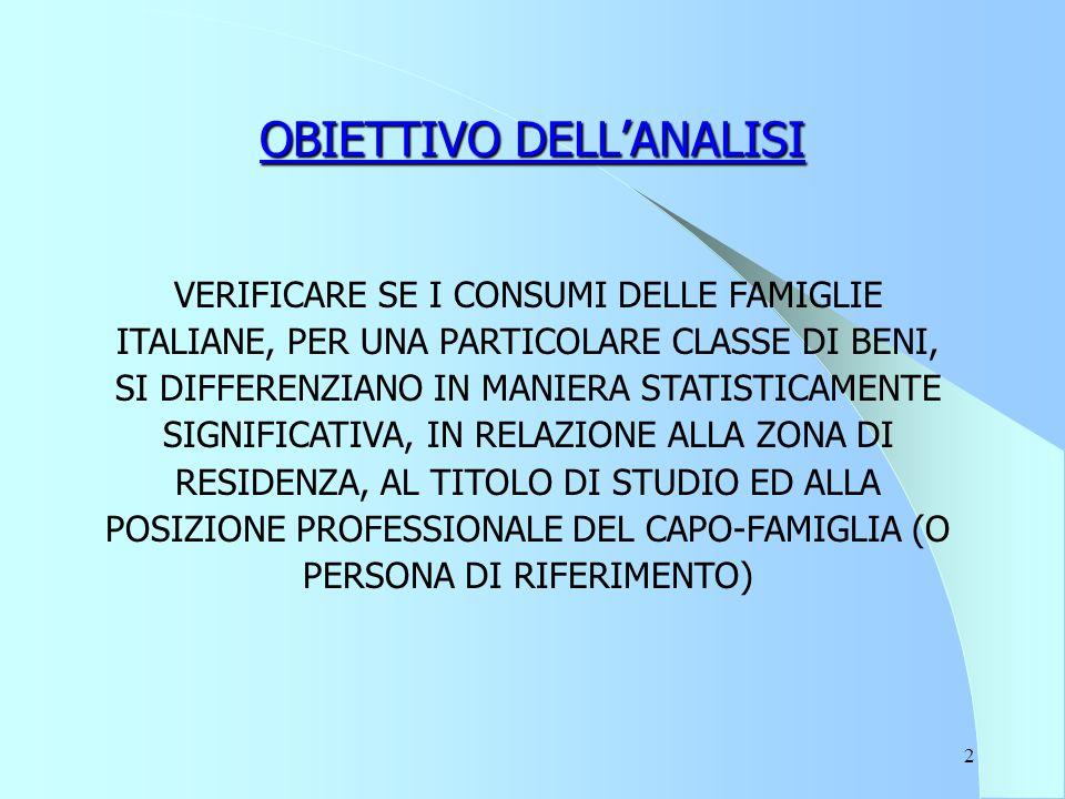 2 OBIETTIVO DELL'ANALISI VERIFICARE SE I CONSUMI DELLE FAMIGLIE ITALIANE, PER UNA PARTICOLARE CLASSE DI BENI, SI DIFFERENZIANO IN MANIERA STATISTICAMENTE SIGNIFICATIVA, IN RELAZIONE ALLA ZONA DI RESIDENZA, AL TITOLO DI STUDIO ED ALLA POSIZIONE PROFESSIONALE DEL CAPO-FAMIGLIA (O PERSONA DI RIFERIMENTO)