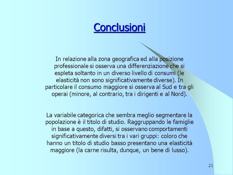 21 Conclusioni In relazione alla zona geografica ed alla posizione professionale si osserva una differenziazione che si espleta soltanto in un diverso livello di consumi (le elasticità non sono significativamente diverse).