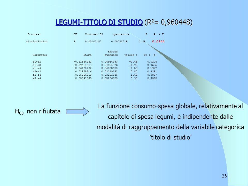 28 LEGUMI-TITOLO DI STUDIO (R 2 = 0,960448) Contrast DF Contrast SS quadratica F Pr > F a1=a2=a3=a4=a 3 0.00101157 0.00033719 2.28 0.0966 Errore Parameter Stima standard Valore t Pr > |t| a1-a2 -0.11986432 0.04936393 -2.43 0.0205 a1-a3 -0.09461217 0.04856723 -1.95 0.0595 a1-a4 -0.06420182 0.04833378 -1.33 0.1927 a2-a3 0.02525216 0.03149332 0.80 0.4281 a2-a4 0.05566250 0.03291835 1.69 0.0997 a3-a4 0.03041035 0.03256303 0.93 0.3568 H 03 non rifiutata La funzione consumo-spesa globale, relativamente al capitolo di spesa legumi, è indipendente dalle modalità di raggruppamento della variabile categorica 'titolo di studio'