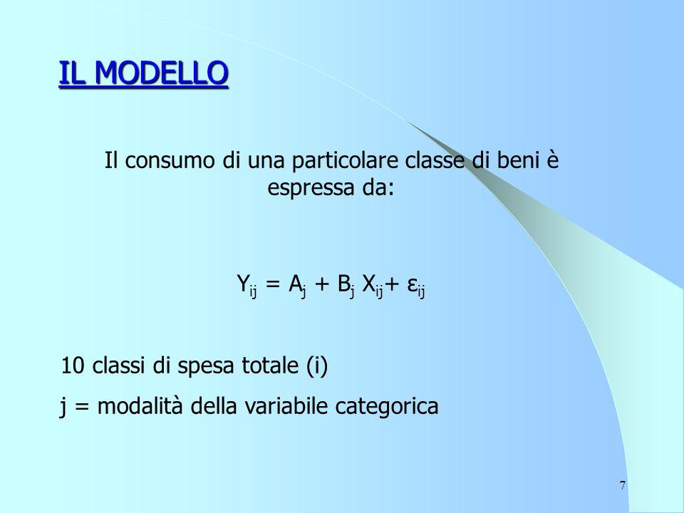 7 IL MODELLO Il consumo di una particolare classe di beni è espressa da: Y ij = A j + B j X ij + ε ij 10 classi di spesa totale (i) j = modalità della variabile categorica