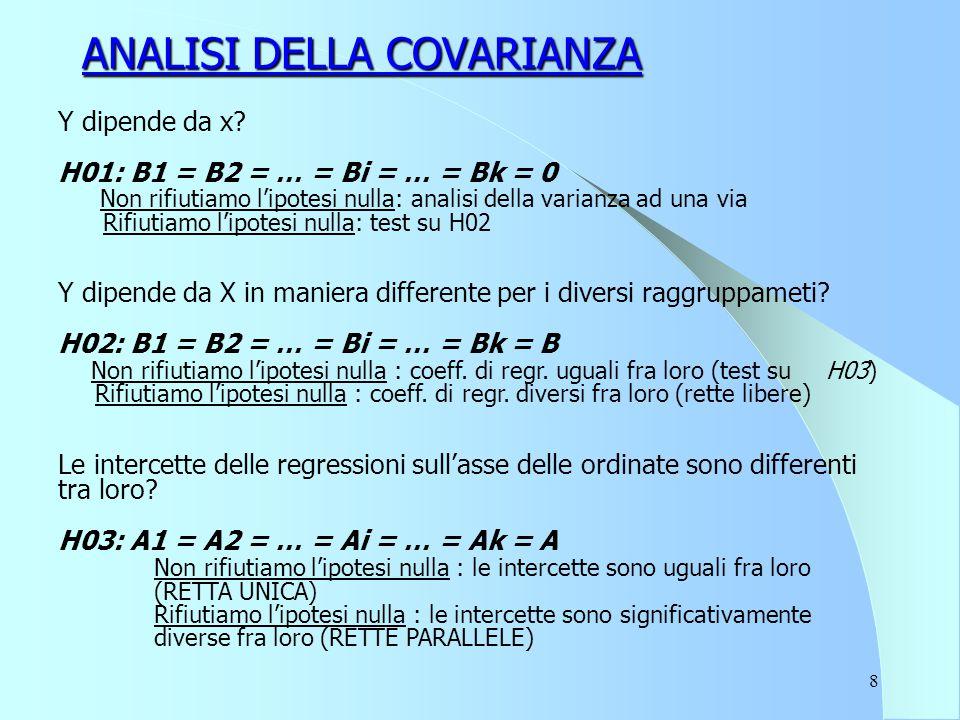 8 ANALISI DELLA COVARIANZA Y dipende da x? H01: B1 = B2 = … = Bi = … = Bk = 0 Non rifiutiamo l'ipotesi nulla: analisi della varianza ad una via Rifiut