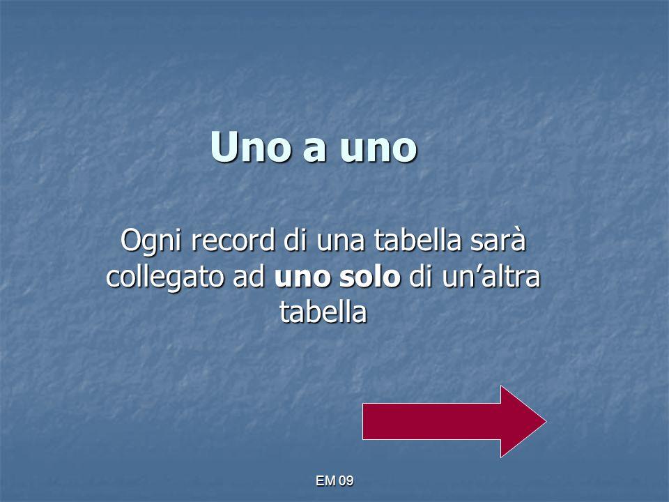 EM 09 Uno a uno Ogni record di una tabella sarà collegato ad uno solo di un'altra tabella