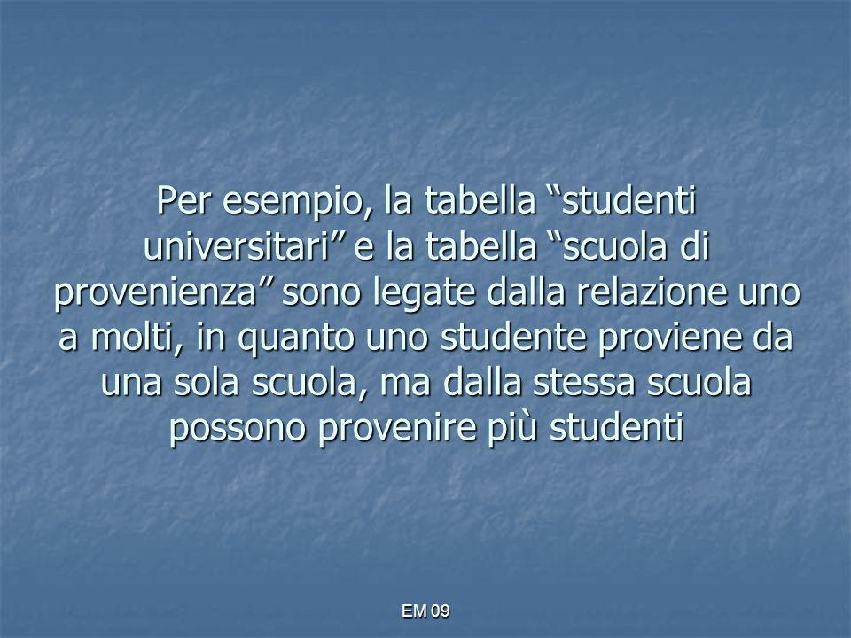"""EM 09 Per esempio, la tabella """"studenti universitari"""" e la tabella """"scuola di provenienza"""" sono legate dalla relazione uno a molti, in quanto uno stud"""
