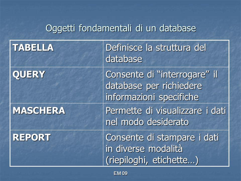 """EM 09 Oggetti fondamentali di un database TABELLA Definisce la struttura del database QUERY Consente di """"interrogare"""" il database per richiedere infor"""
