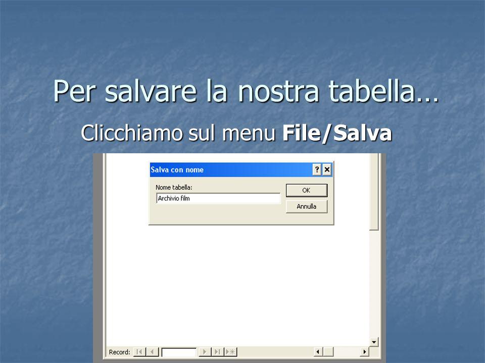Per salvare la nostra tabella… Clicchiamo sul menu File/Salva