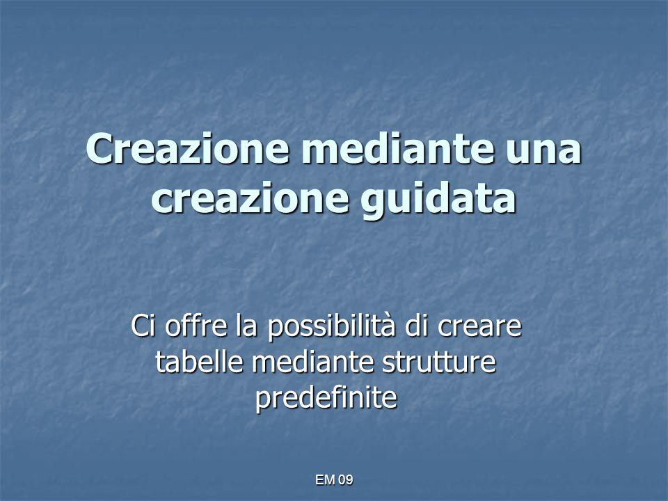 EM 09 Creazione mediante una creazione guidata Ci offre la possibilità di creare tabelle mediante strutture predefinite