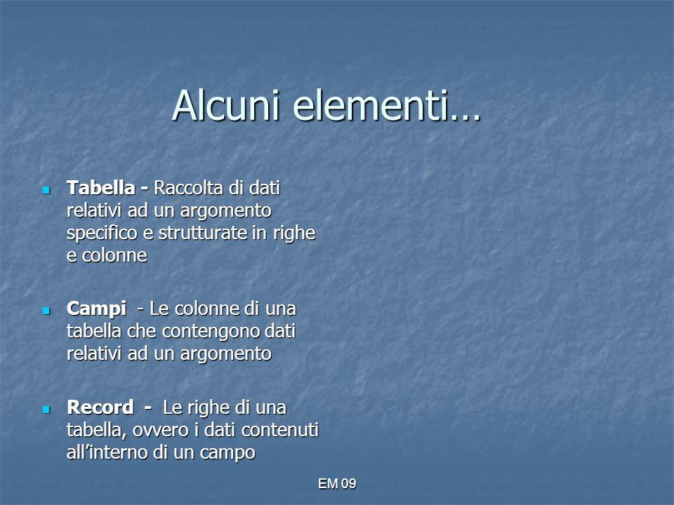 EM 09 Alcuni elementi… Tabella - Raccolta di dati relativi ad un argomento specifico e strutturate in righe e colonne Tabella - Raccolta di dati relat