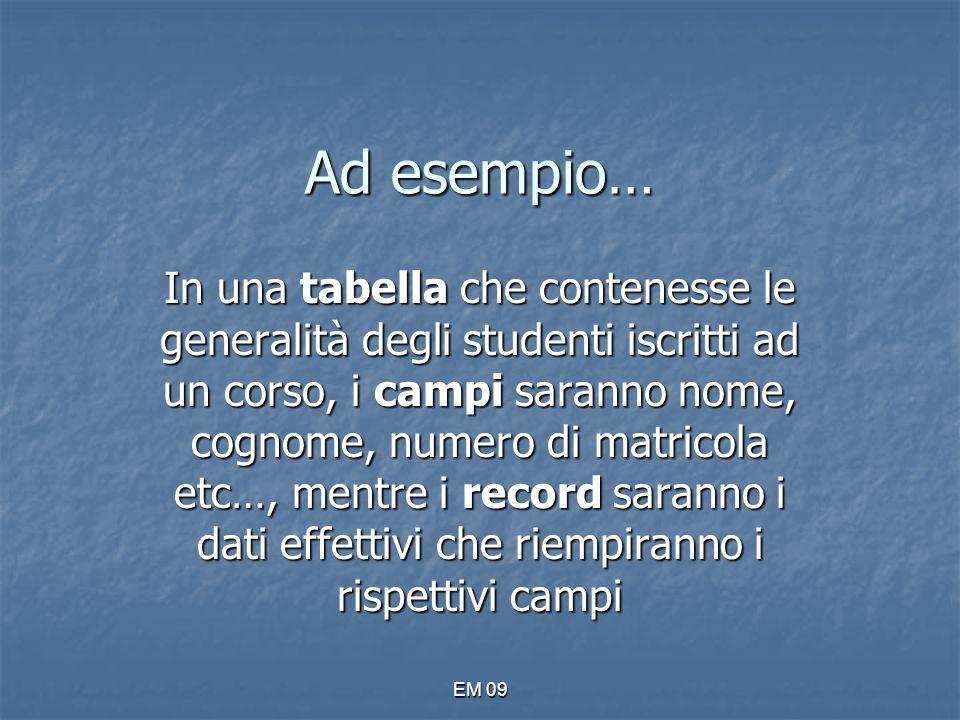 EM 09 Ad esempio… In una tabella che contenesse le generalità degli studenti iscritti ad un corso, i campi saranno nome, cognome, numero di matricola
