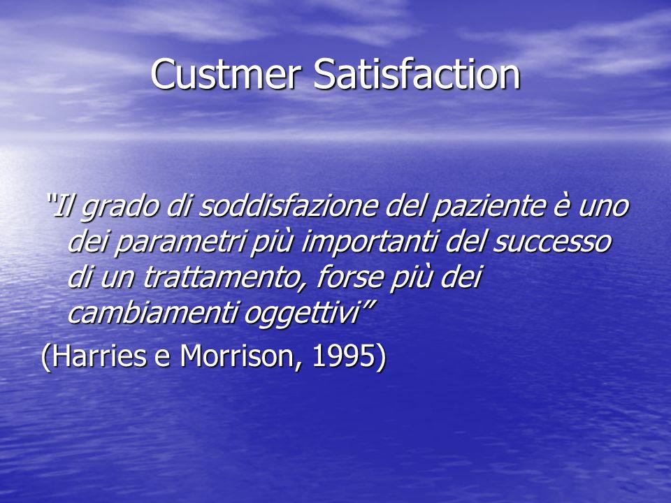 Custmer Satisfaction Il grado di soddisfazione del paziente è uno dei parametri più importanti del successo di un trattamento, forse più dei cambiamenti oggettivi (Harries e Morrison, 1995)