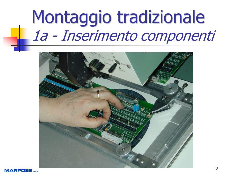 2 Montaggio tradizionale Montaggio tradizionale 1a - Inserimento componenti
