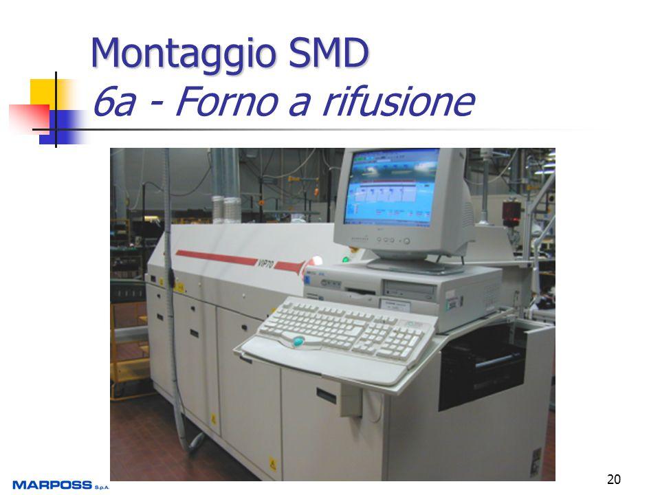 20 Montaggio SMD Montaggio SMD 6a - Forno a rifusione