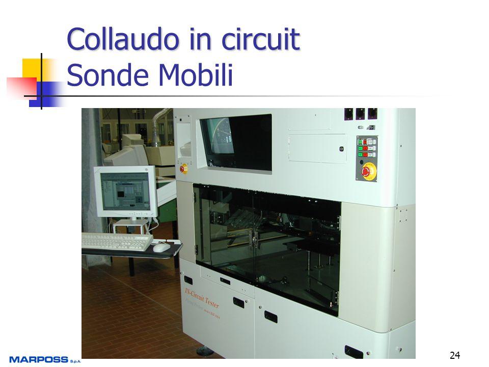 24 Collaudo in circuit Collaudo in circuit Sonde Mobili