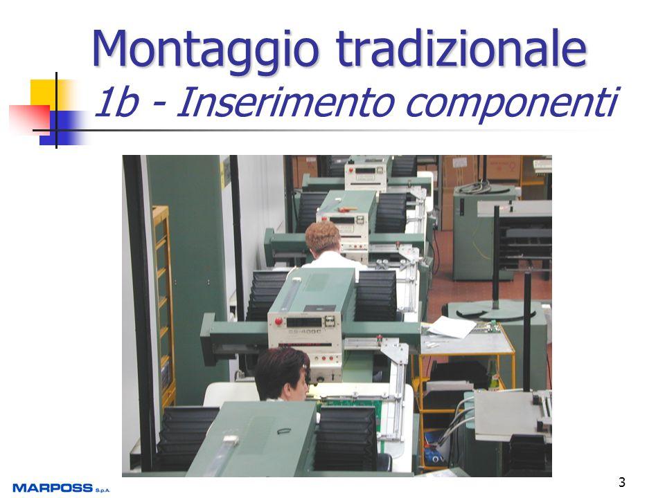 3 Montaggio tradizionale Montaggio tradizionale 1b - Inserimento componenti