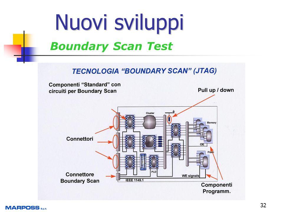 32 Nuovi sviluppi Boundary Scan Test