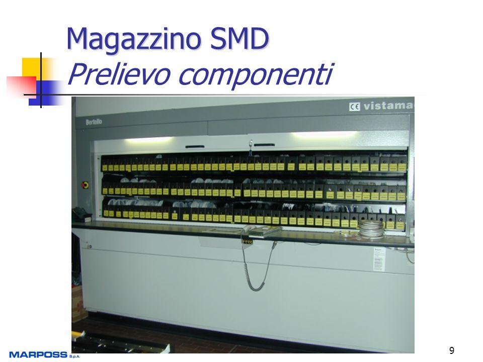 9 Magazzino SMD Magazzino SMD Prelievo componenti
