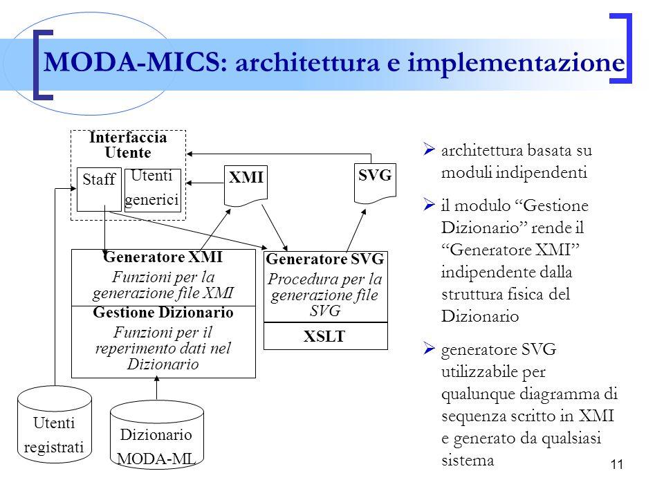 """11  architettura basata su moduli indipendenti  il modulo """"Gestione Dizionario"""" rende il """"Generatore XMI"""" indipendente dalla struttura fisica del Di"""