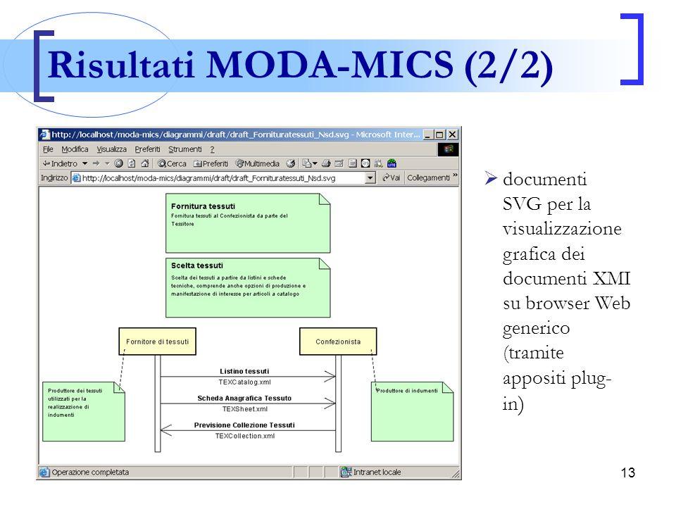 13  documenti SVG per la visualizzazione grafica dei documenti XMI su browser Web generico (tramite appositi plug- in ) Risultati MODA-MICS (2/2)