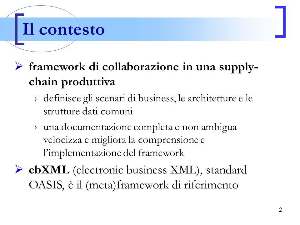 2  framework di collaborazione in una supply- chain produttiva ›definisce gli scenari di business, le architetture e le strutture dati comuni ›una do