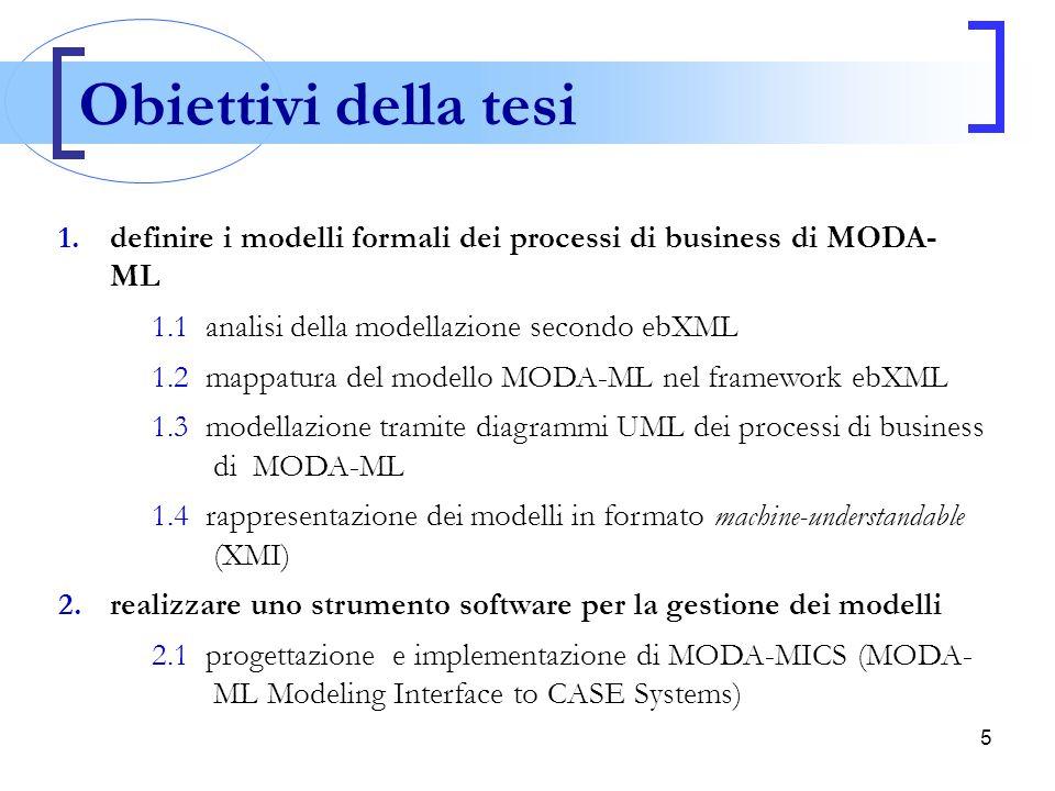 5 1.definire i modelli formali dei processi di business di MODA- ML 1.1 analisi della modellazione secondo ebXML 1.2 mappatura del modello MODA-ML nel