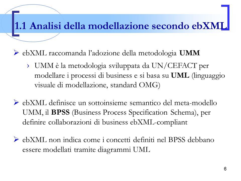 6 1.1 Analisi della modellazione secondo ebXML  ebXML raccomanda l'adozione della metodologia UMM › UMM è la metodologia sviluppata da UN/CEFACT per