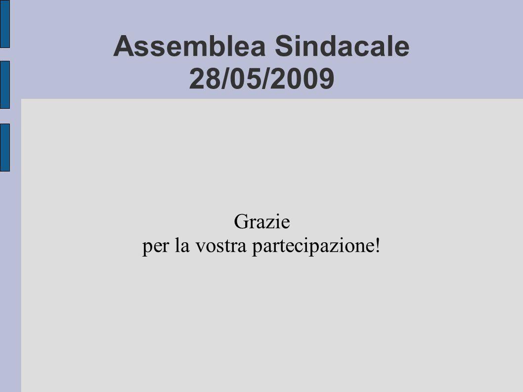 Assemblea Sindacale 28/05/2009 Grazie per la vostra partecipazione!