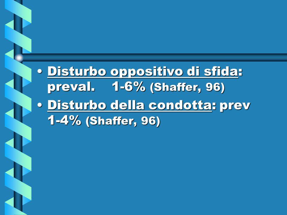 Disturbo oppositivo di sfida: preval. 1-6% (Shaffer, 96)Disturbo oppositivo di sfida: preval.