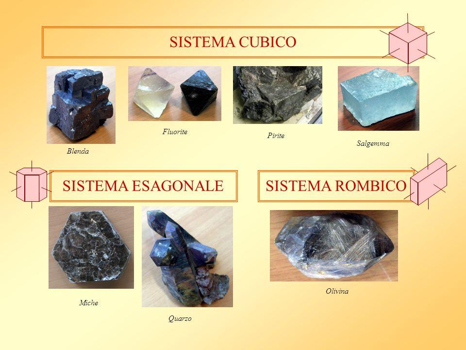 SISTEMA CUBICO SISTEMA ESAGONALE SISTEMA ROMBICO Blenda Fluorite Pirite Salgemma Miche Olivina Quarzo