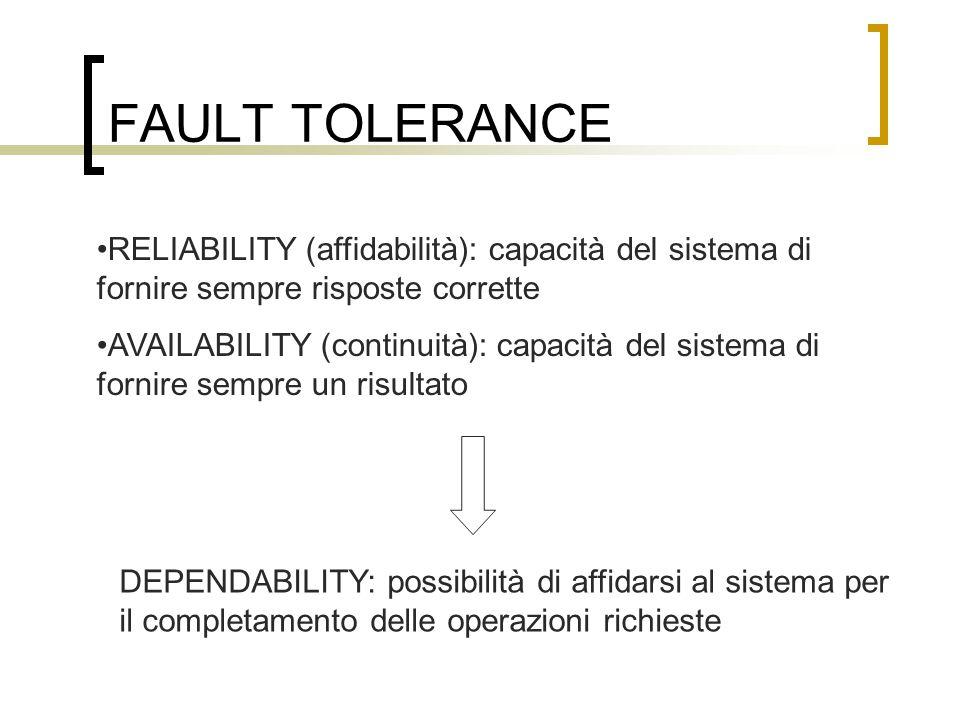 FAULT TOLERANCE RELIABILITY (affidabilità): capacità del sistema di fornire sempre risposte corrette AVAILABILITY (continuità): capacità del sistema di fornire sempre un risultato DEPENDABILITY: possibilità di affidarsi al sistema per il completamento delle operazioni richieste