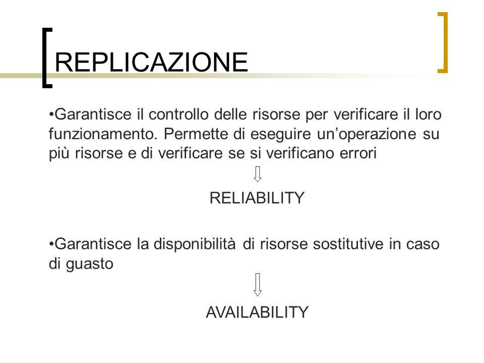 REPLICAZIONE Garantisce il controllo delle risorse per verificare il loro funzionamento.