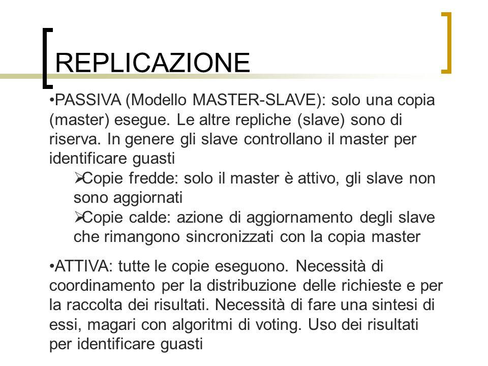 REPLICAZIONE PASSIVA (Modello MASTER-SLAVE): solo una copia (master) esegue.
