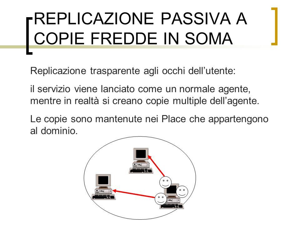 REPLICAZIONE PASSIVA A COPIE FREDDE IN SOMA Replicazione trasparente agli occhi dell'utente: il servizio viene lanciato come un normale agente, mentre in realtà si creano copie multiple dell'agente.