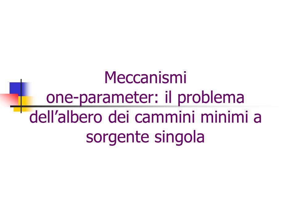 Meccanismi one-parameter: il problema dell'albero dei cammini minimi a sorgente singola