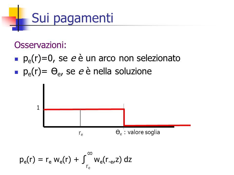 Sui pagamenti Osservazioni: p e (r)=0, se e è un arco non selezionato p e (r)= Ө e, se e è nella soluzione 1 Ө e : valore soglia rere p e (r) = r e w