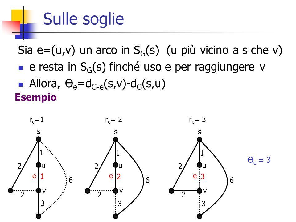 Una soluzione banale  e  S G (s) applichiamo l'algoritmo di Dijkstra al grafo G-e e troviamo d G-e (s,v) Complessità: k=n-1 archi per O(m + n logn): O(mn + n 2 logn) time La soluzione che proponiamo costerà: O(m + n logn) time